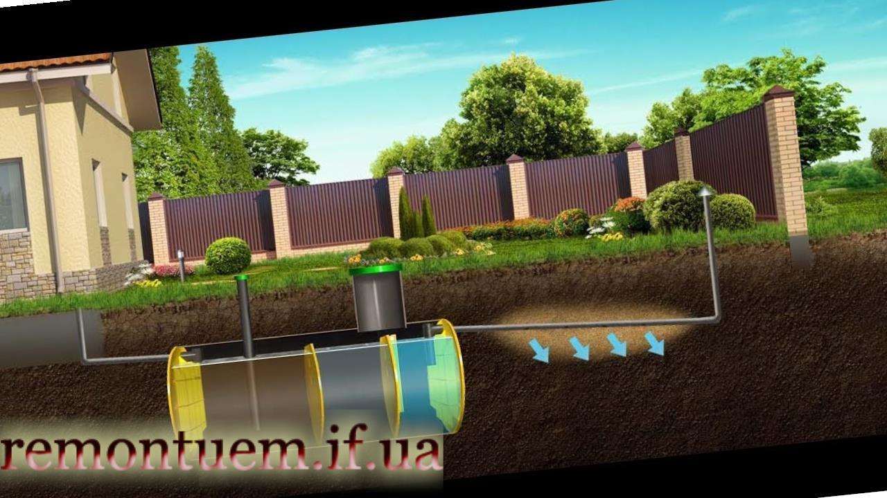 Автономна каналізація
